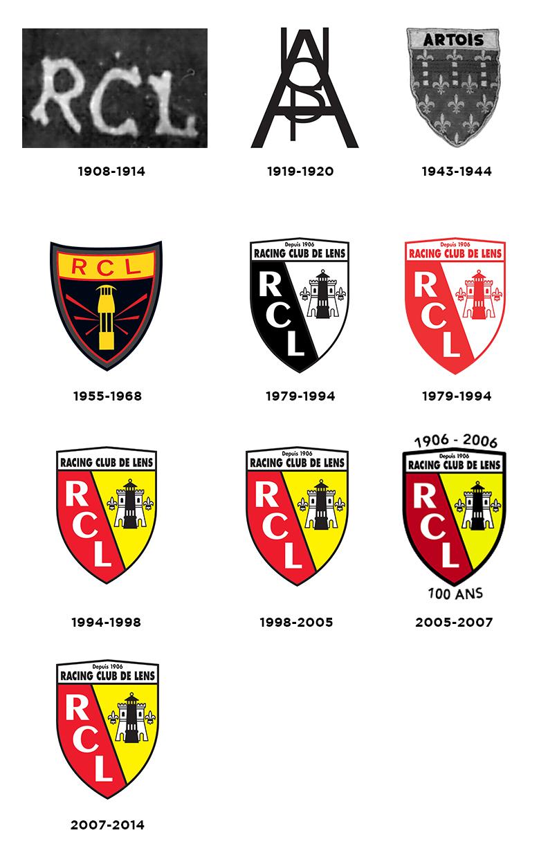 Présentation club blasons histoire